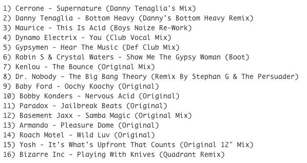 Subway Baby-Tweaks & Peaks (Session 10) TRACKLIST